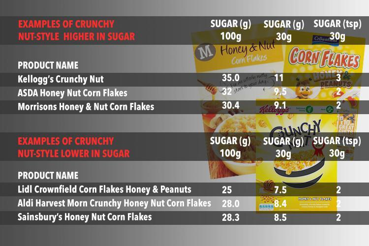 WAGE WAR ON SUGAR Feature Image